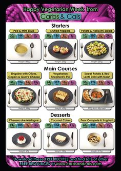 fun and new Low Carb Menus, Low Carb Meal Plan, Low Carb Recipes, Diet Recipes, Cooking Recipes, Healthy Recipes, Paleo Meals, Diabetic Recipes, High Protein Low Carb