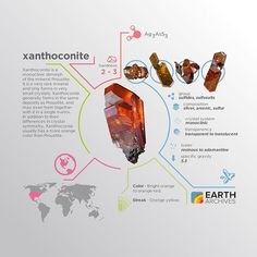 Xanthoconite gets its name form the  Greek words 'xanthos' meaning yellow, and 'konis' meaning powder.