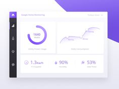 monitoring dashboard design - Google 검색