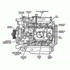 1996 bluebird wanderlodge wiring schematics steering system cdl bus pinterest bus engine  school  steering system cdl bus pinterest bus engine  school