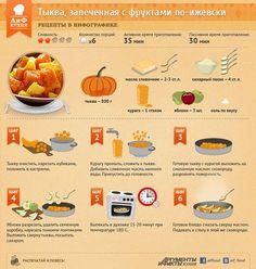 Рецепт тыквы, запеченной с фруктами по-ижевски   Рецепты   КУХНЯ   АиФ Удмуртия