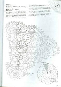 Crochet Lace - Beautiful Lace Doilies - 美しいレース編みドイリー - Album on Imgur