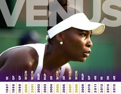 6/27/16 #BeautifulMusic Via Wimbledon  ·    #Wimbledon and VenusWilliams have history...