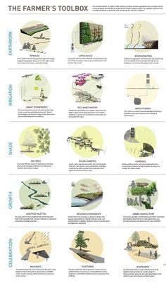 """Photos from the Waller Creek Conservancy's """"Design Waller Creek: A Competition"""" presentations Wednesday."""