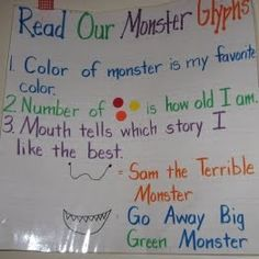 "All about me monster glyphs: fav color, age, and fav book ""Sam the Terrible Monster"" or ""Go Away Big Green Monster"""