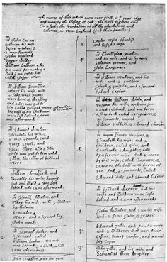 Handwritten Passenger List of the Mayflower; William Brewster is the second passenger listed. William Bradford is the Brewster is my ancestor. Genealogy Research, Family Genealogy, Genealogy Chart, Family Roots, All Family, William Bradford, Family Information, My Family History, Teaching History
