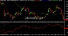 mcx intraday for lead 28 march 2013