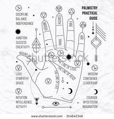Geometric Tattoo – Vector illustration of open hand with sun tattoo alchemy symbol eye triangle…. - awesome Geometric Tattoo – Vector illustration of open hand with sun tattoo alchemy symbol eye - Simbols Tattoo, Sun Tattoos, Body Art Tattoos, Small Tattoos, Shape Tattoo, Tattoo Hand, Tattos, Geometric Tattoo Vector, Geometric Symbols