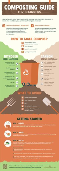 Compost is decomposed organic material that's rich in nutrients for garden soil. It's essentially broken down kitchen scraps and brown waste such as paper and cardboard. Click the link to learn more about composting! Garden Compost, Garden Soil, Raised Garden Beds, Compost Soil, Bamboo Garden, Garden Fun, Raised Bed, Edible Garden, Garden Tips