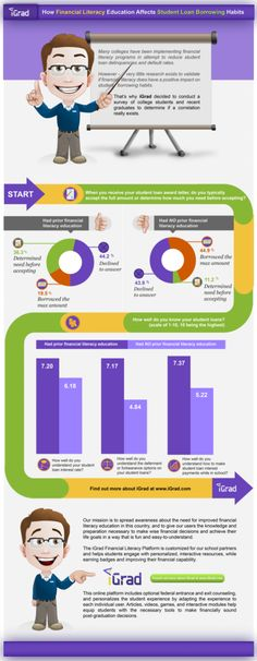13 Best Financial Literacy images in 2015 | Financial
