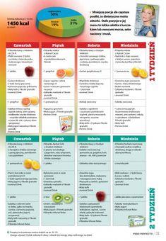 Zapewniamy diety odchudzające i opiekę dietetyka. Na naszej stronie znajdziesz eksperckie artykuły o zdrowym żywieniu oraz ciekawostki dietetyczne. Slim Diet, Weight Loss Detox, Dietitian, Health Diet, Meal Planning, Food And Drink, Healthy Eating, Healthy Recipes, Detox Diets