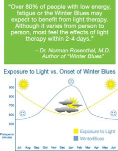 Varilux HappyLight 6000 -- light therapy for winter blues/SAD.