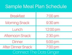 Do you eat on a schedule or just randomly during the day. Check out these tips on helping to time your meals and build a meal plan schedule that fits your lifestyle to help you lose weight. Weight Gain Meals, Healthy Weight Loss, Eating Time Schedule, 1000 Calorie Meal Plan, 6 Meals A Day, Health Facts, Health Tips, Health Care, Lose Weight Naturally