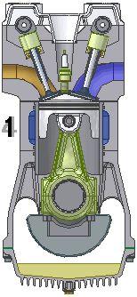 Motores 4 Tempos: Etapas de Funcionamento