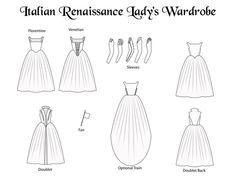 Margo Anderson's Italian Renaissance Lady's Patterns by Margo Anderson — Kickstarter