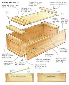 Unbelievable Woodworking toys building,Fine woodworking magazine and Small wood working shop. Woodworking Basics, Woodworking Joints, Woodworking Magazine, Popular Woodworking, Woodworking Furniture, Fine Woodworking, Woodworking Crafts, Woodworking Classes, Woodworking Machinery