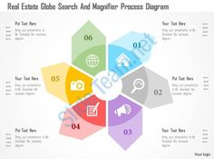 real estate globe search and magnifier process diagram flat powerpoint design Slide01