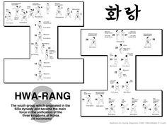 hyung_8_hwarang.0.jpg (756×569)