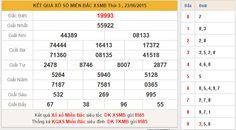Dự đoán kết quả xổ số Miền Bắc ngày hôm nay 24/6/2015 - Bong da - Báo bóng đá - Tin Bóng đá 24h xo so kon tum http://xoso.wap.vn/ket-qua-xo-so-kon-tum-xskt.html  soi cau xo so http://xoso.wap.vn/du-doan-ket-qua-xo-so.html xo so mien trung http://xoso.sms.vn/xsmt-ket-qua-xo-so-mien-trung-sxmt-hom-nay.html