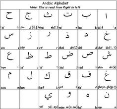 Example of How to Read Arabic - Learn Arabic | Importance of ...