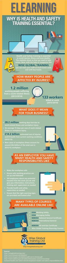 Health and safety training is very essential for avoiding injuries, illness and even deaths. By looking over the statistics it is very essential to take action with   the help of some great companies like wise global training, through this type of company you can train your staff at lower costs with less hassles.  Watch out our Infographic demonstration for your complete reference: http://wiseglobaltraining.com/why-is-health-and-safety-training-essential-infographic/