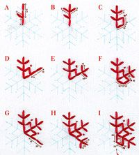 Easy to follow instructions for embroidering snowflakes with yarn