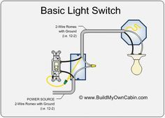 light switch diagram (power into light) at www buildmyowncabin com light and a light switch wiring simple electrical wiring diagrams basic light switch diagram (pdf, 42kb)