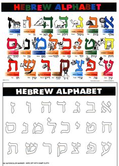 Hebrew Alphabet Placemat - Judaism.com.  this really opens up with some good instruction