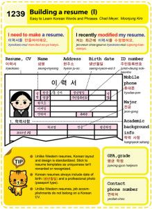 Easy to Learn Korean 1239 - Building a resume.