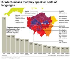 languages in London   via The Guardian