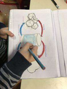 La materia, classe terza (work in progress) – Maestra Mihaela School Bags, Bullet Journal, Classroom, Science, 3, Assessment, Montessori, Anna, Teacher