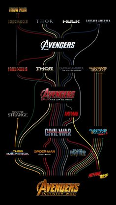 The Complete List of Marvel Movies