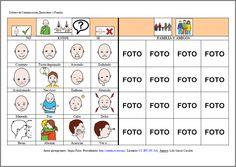 MATERIALES - Tableros de comunicación: Emociones y familia.  Se compone de varios tableros para adultos con dificultades en la expresión. La finalidad es cubrir las necesidades básicas del día a día: alimentación, vestido, emociones, aseo, salidas, acciones…y poder comunicarlas. Puede servir también para al interlocutor para preguntar.  http://arasaac.org/materiales.php?id_material=678