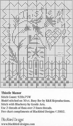 http://www.dashdist.com/blackbird_backup/web_thistle_manor_graph.JPG