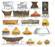 Indonesian Architecture in Contemporary and Contemporary Vernacular in Indonesia