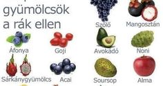 The Best Foods That Fight Breast Cancer Acai Fruit, Acai Berry, How To Stay Healthy, Healthy Life, Healthy Foods, Healthy Habits, Healthy Eating, Health Tips, Health And Wellness