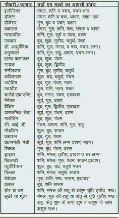 hanuman chalisa sankat mochan in hindi pdf