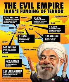 Where the plane load of cash #Obama sent to #Iran is going...