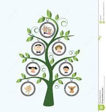 Arbol Genealogico Dibujo De Un Arbol Genealogico Escola Tree