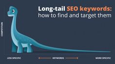 Here is an advanced guide on What is Long Tail Keywords, Long Tail Keyword Tools, the importance of long tail keywords to drive more organic traffic.