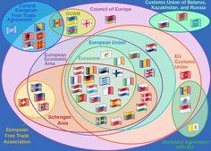 The European Supranational Organizations - OneEurope