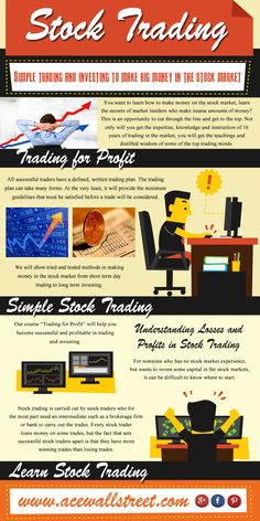 All successful traders have a defined, written trading plan. The trading plan can take many forms.