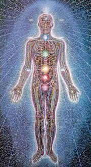 The energy anatomy. The seat of Fibromyalgia.
