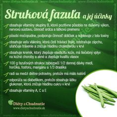 fazuľa struková Raw Food Recipes, Healthy Recipes, Food Art, Natural Health, Health And Beauty, Healthy Lifestyle, Food And Drink, Health Fitness, Fresh
