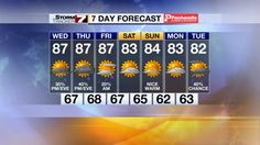 Good Morning, Ohio Valley, StormTracker 7 Assistant for Meteorologist Brian Davis WTRF TV 7 Extended Forecast.  Warm and Muggy Holiday Weekend ahead for the majority of us with a slim shot of a shower or a thunderstorm for each day.  Follow us on wtrf.com/weather for details and updates.