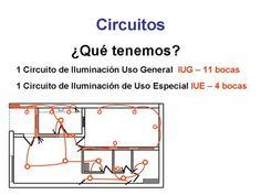 Teórica 2- Instalaciones Eléctricas Dexter, Math Equations, Electrical Plan, Dexter Cattle
