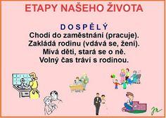 ETAPY ŽIVOTA :: Béčko-Tc Štístkové Family Guy, Comics, Fictional Characters, Literatura, Anatomy, Cartoons, Fantasy Characters, Comic, Comics And Cartoons