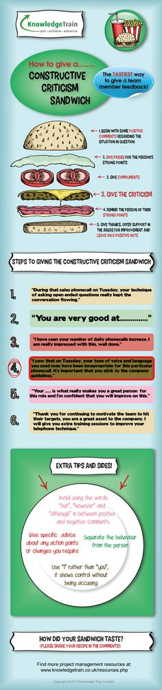 How to give a constructive criticism sandwitch - infographic