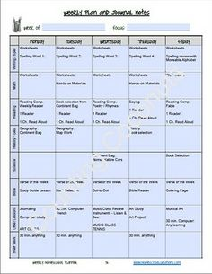 Great weekly planning ideas, record keeping, and classroom organiztion