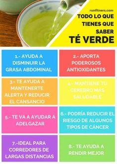 Tegreen Nu Skin, Detox, Fitness Motivation, Food And Drink, Workout, Fruit, Tableware, Yoga, Health Foods